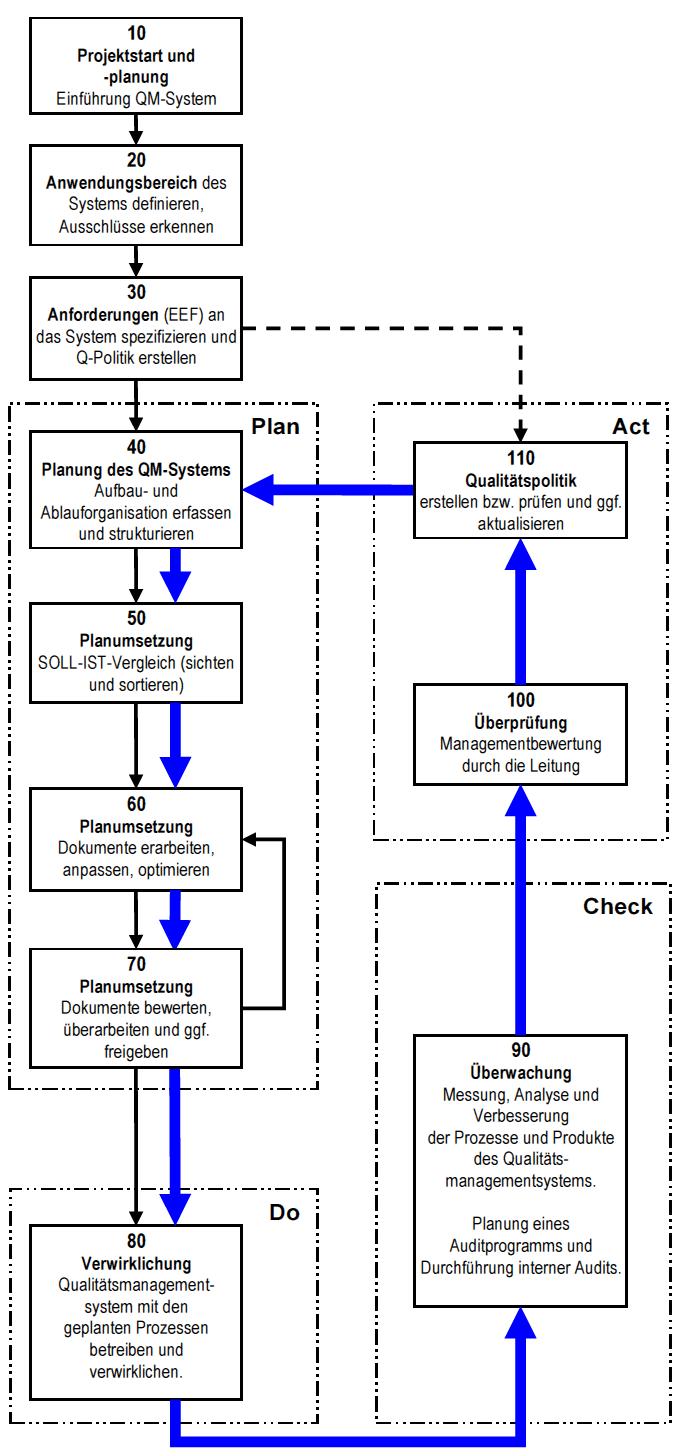 epub Внешнеэкономическая деятельность региона: Программа и планы семинарских занятий по курсу для специальности 080102